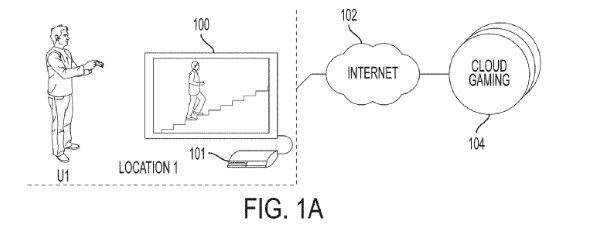 Patent for the Cloud Gaming feature of the Dualshock 5.